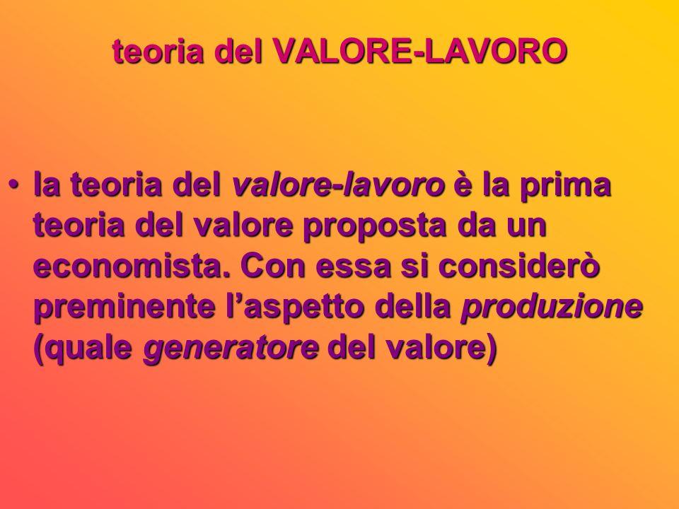 teoria del VALORE-LAVORO