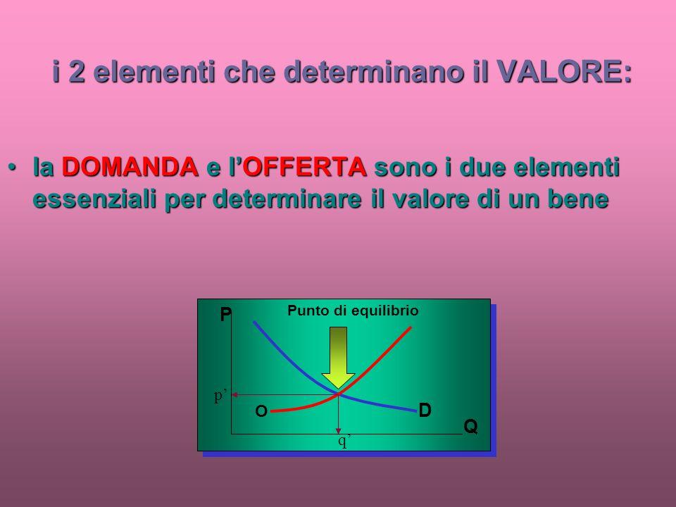 i 2 elementi che determinano il VALORE: