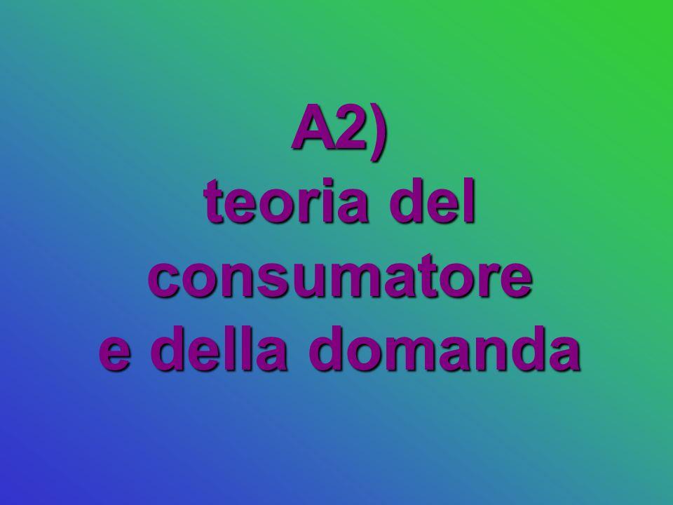A2) teoria del consumatore e della domanda