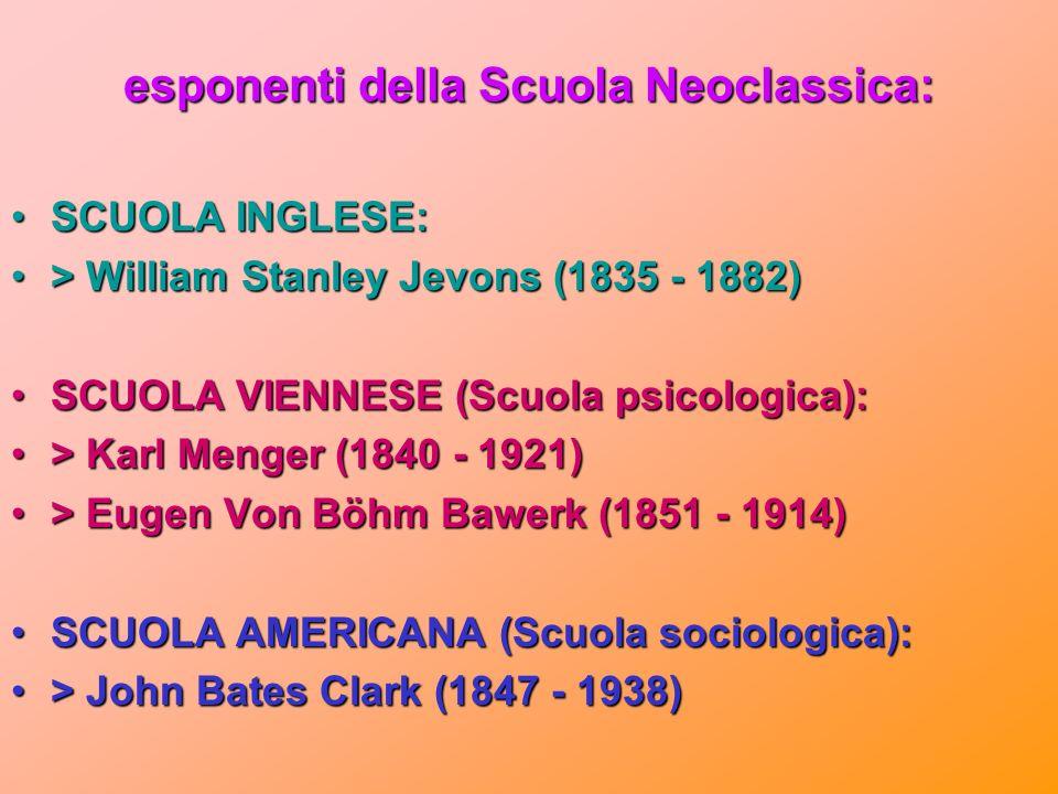 esponenti della Scuola Neoclassica: