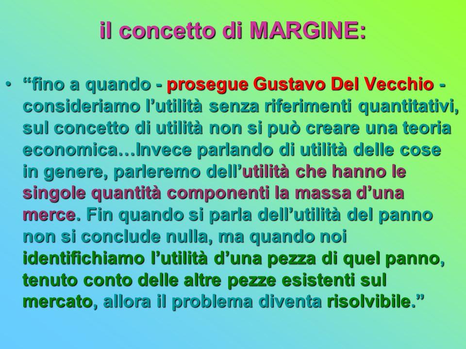 il concetto di MARGINE: