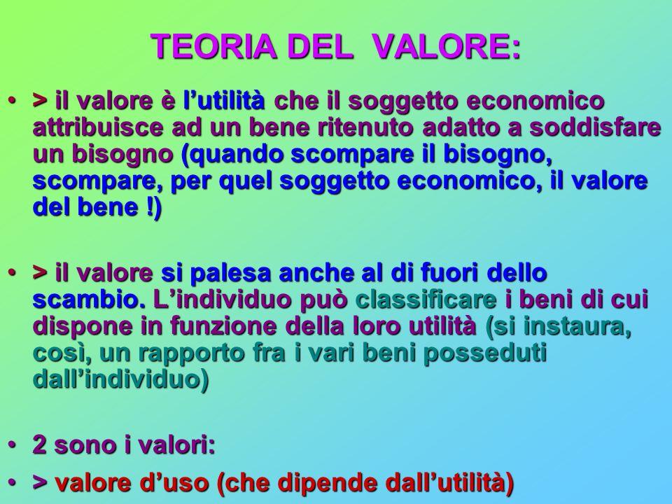 TEORIA DEL VALORE: