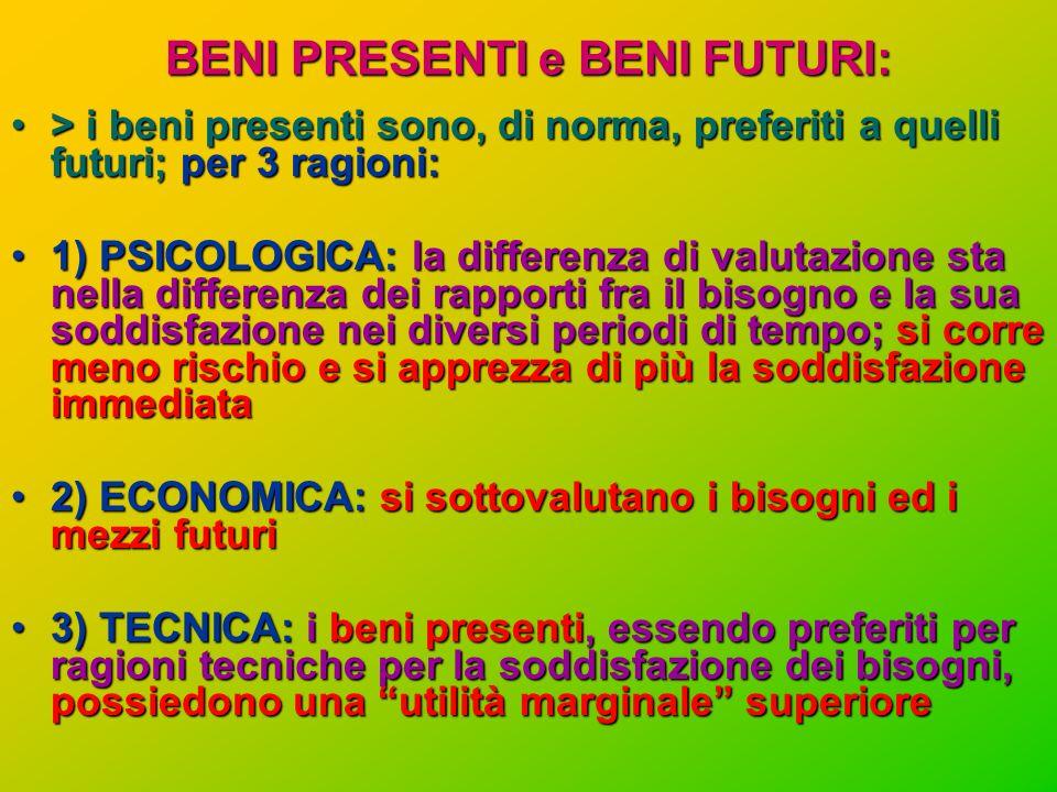 BENI PRESENTI e BENI FUTURI: