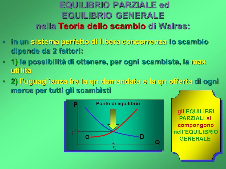 EQUILIBRIO PARZIALE ed EQUILIBRIO GENERALE nella Teoria dello scambio di Walras:
