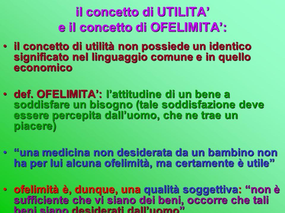 il concetto di UTILITA' e il concetto di OFELIMITA':