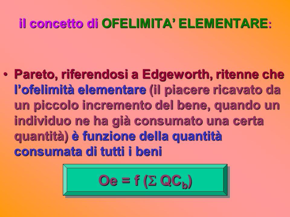 il concetto di OFELIMITA' ELEMENTARE: