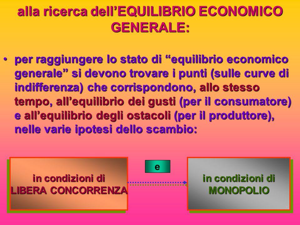 alla ricerca dell'EQUILIBRIO ECONOMICO GENERALE: