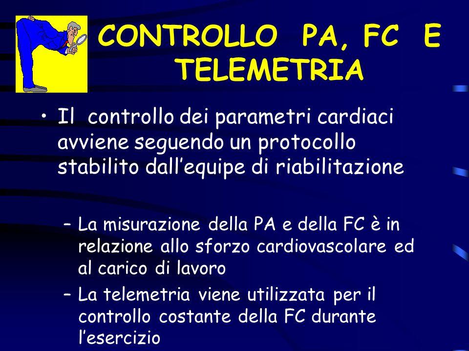 CONTROLLO PA, FC E TELEMETRIA