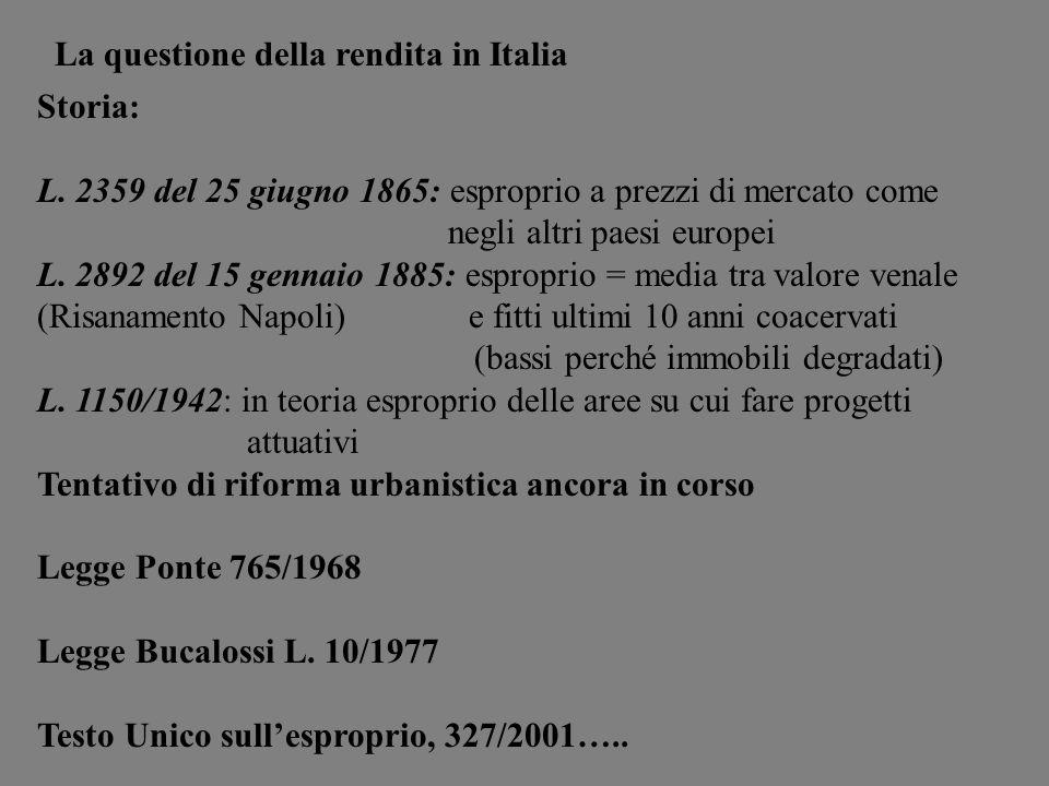 La questione della rendita in Italia