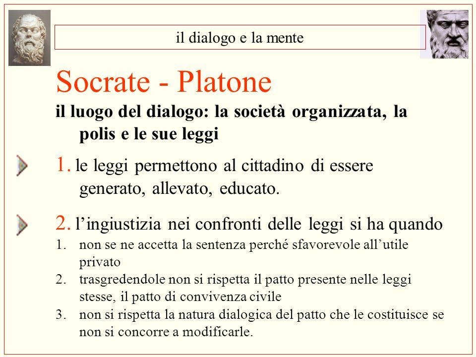 il dialogo e la mente Socrate - Platone. il luogo del dialogo: la società organizzata, la polis e le sue leggi.