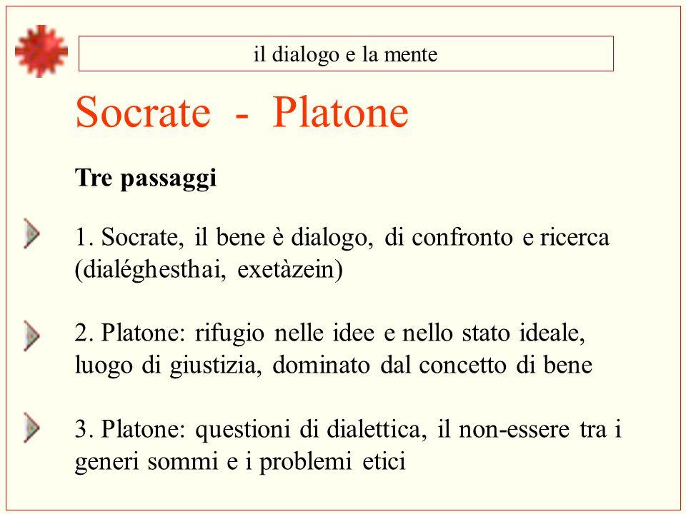 Socrate - Platone Tre passaggi