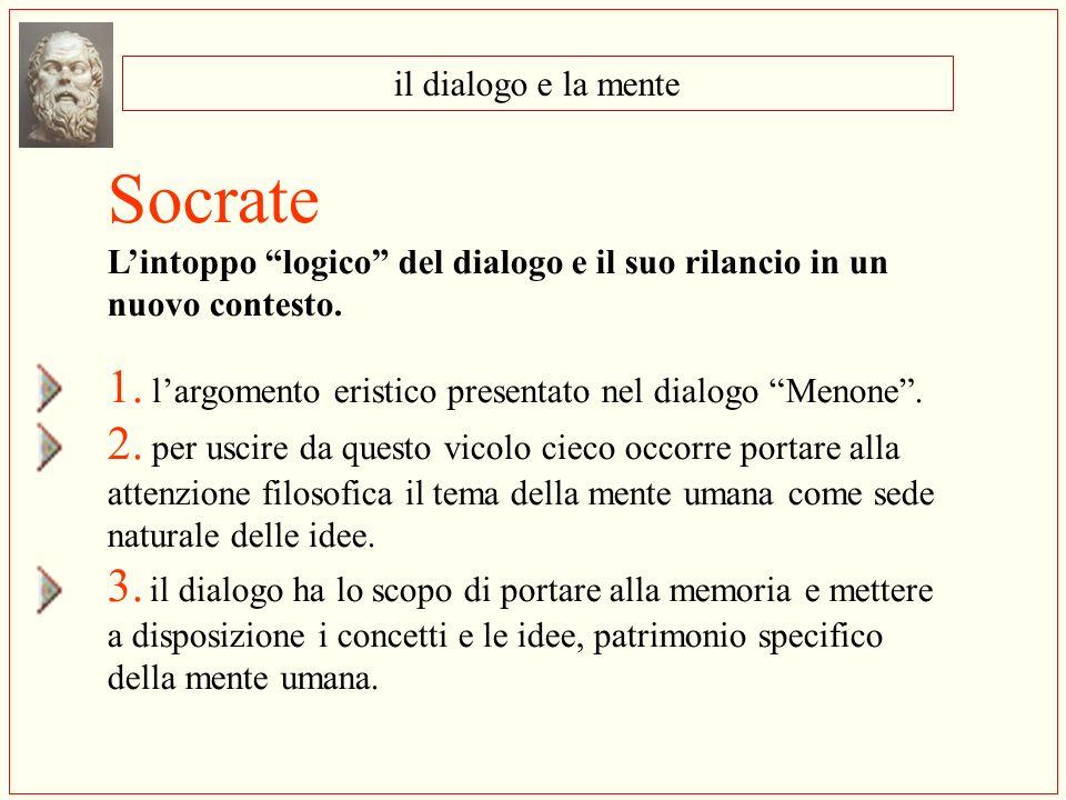 Socrate 1. l'argomento eristico presentato nel dialogo Menone .