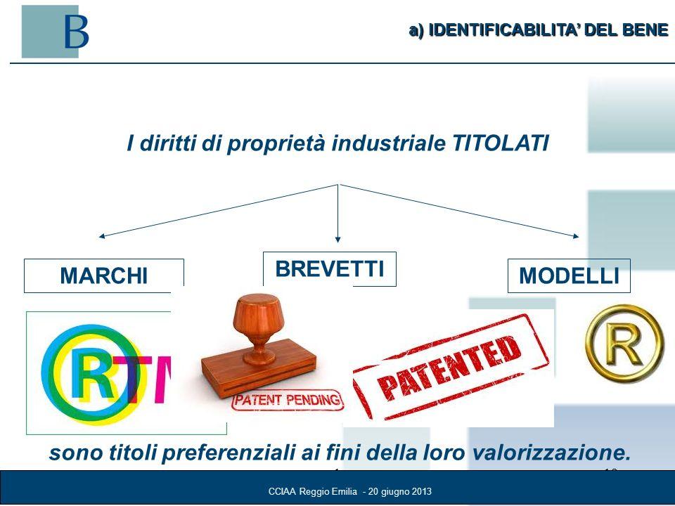 I diritti di proprietà industriale TITOLATI