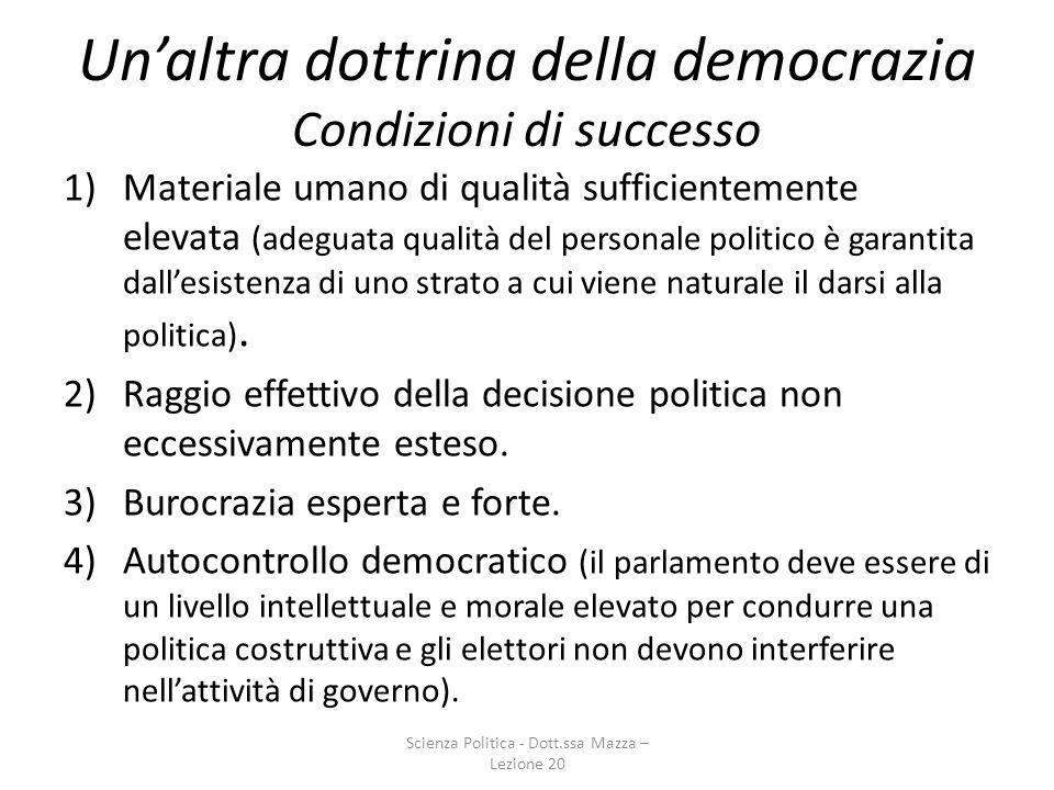 Un'altra dottrina della democrazia Condizioni di successo