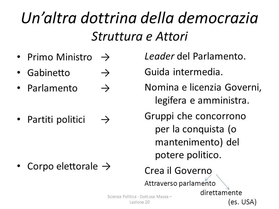 Un'altra dottrina della democrazia Struttura e Attori