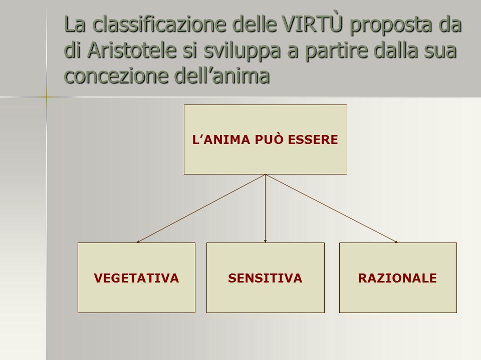 La classificazione delle VIRTÙ proposta da di Aristotele si sviluppa a partire dalla sua concezione dell'anima