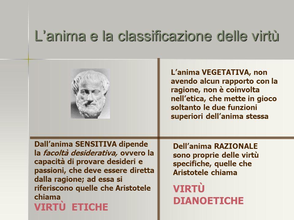 L'anima e la classificazione delle virtù