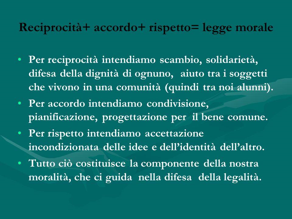 Reciprocità+ accordo+ rispetto= legge morale