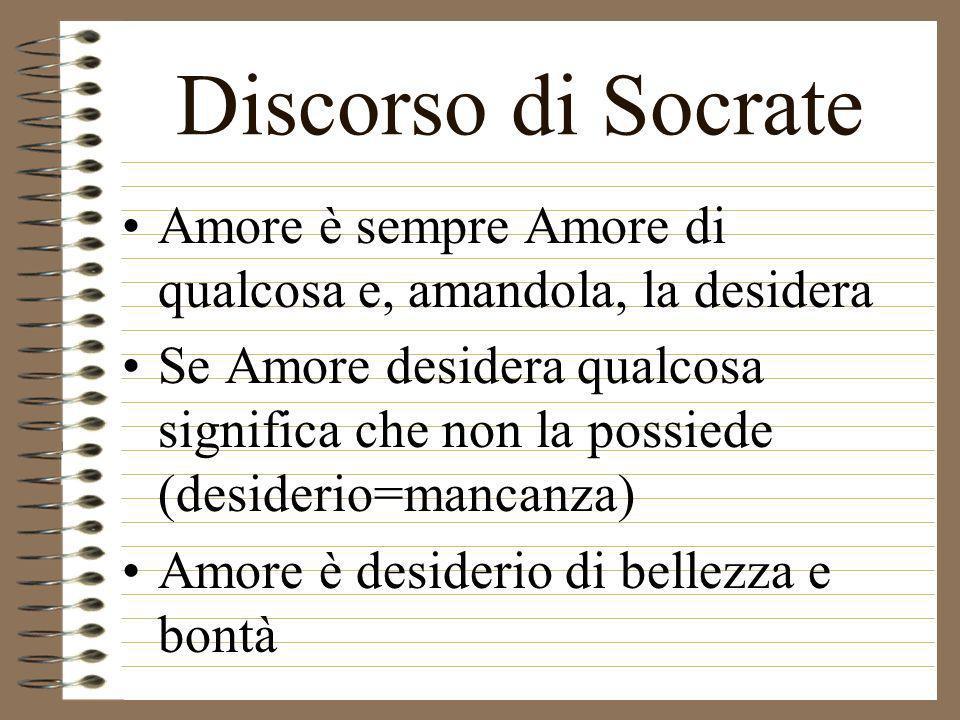 Discorso di Socrate Amore è sempre Amore di qualcosa e, amandola, la desidera.