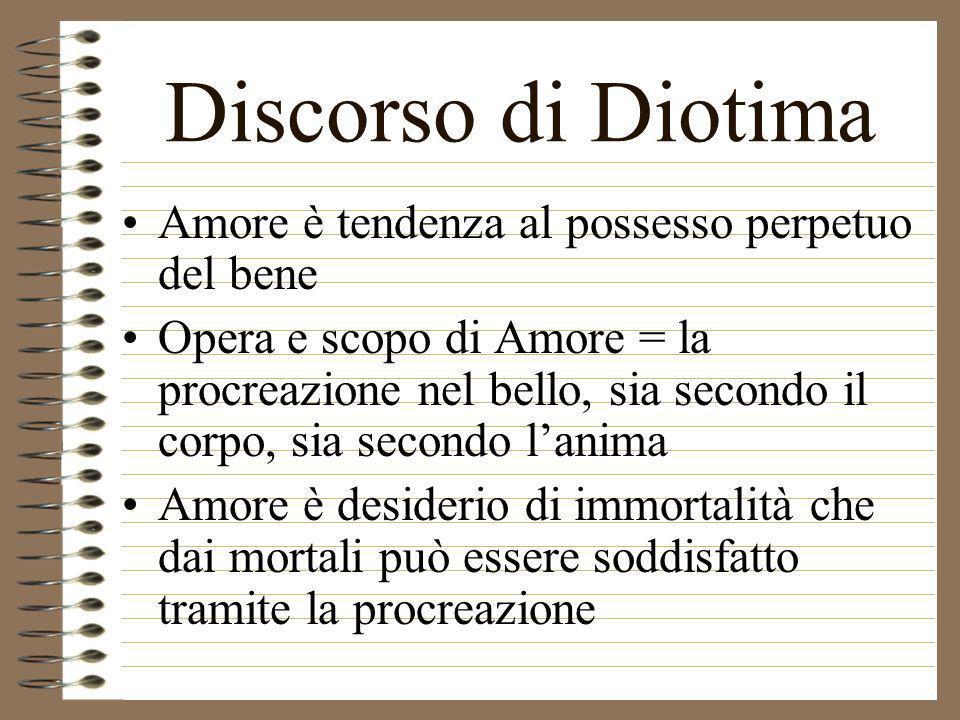 Discorso di Diotima Amore è tendenza al possesso perpetuo del bene