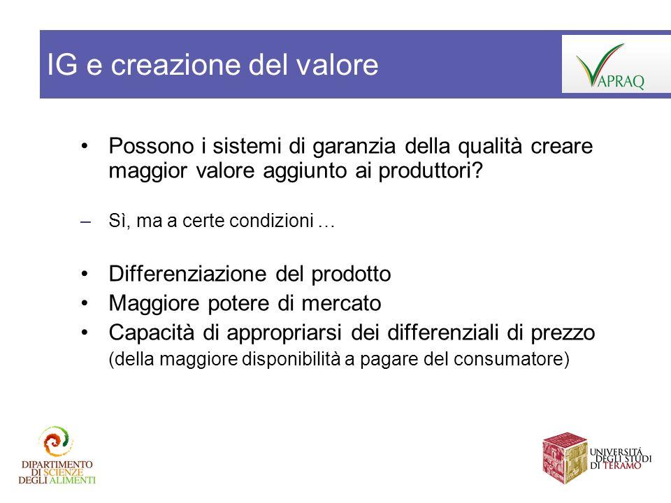 IG e creazione del valore