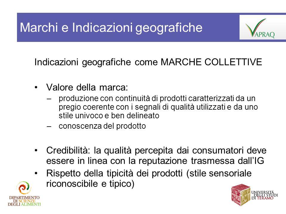 Marchi e Indicazioni geografiche