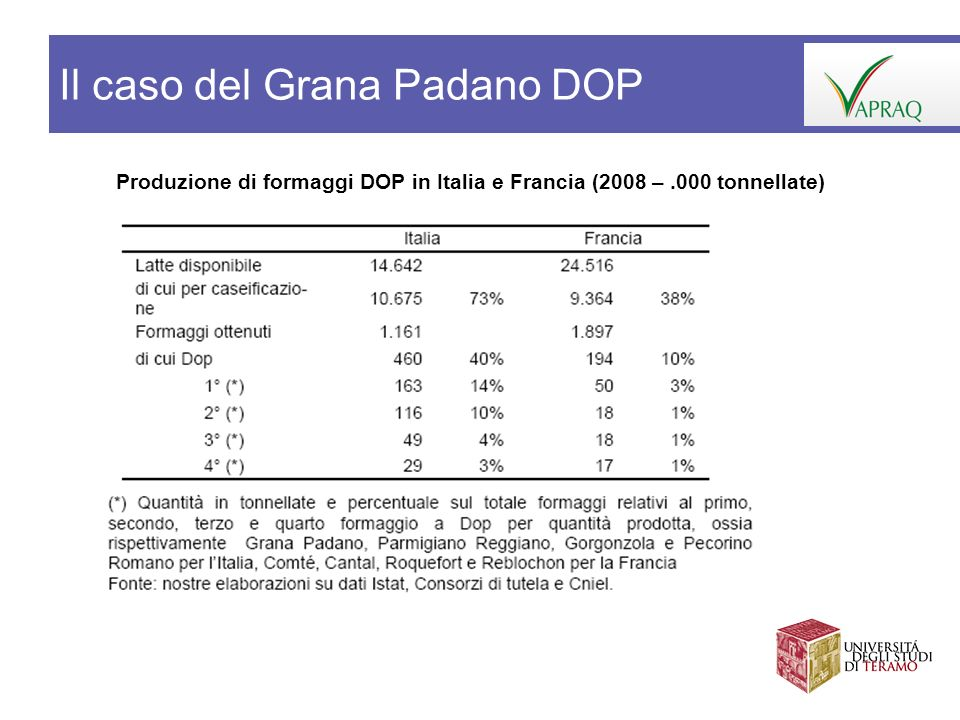Il caso del Grana Padano DOP