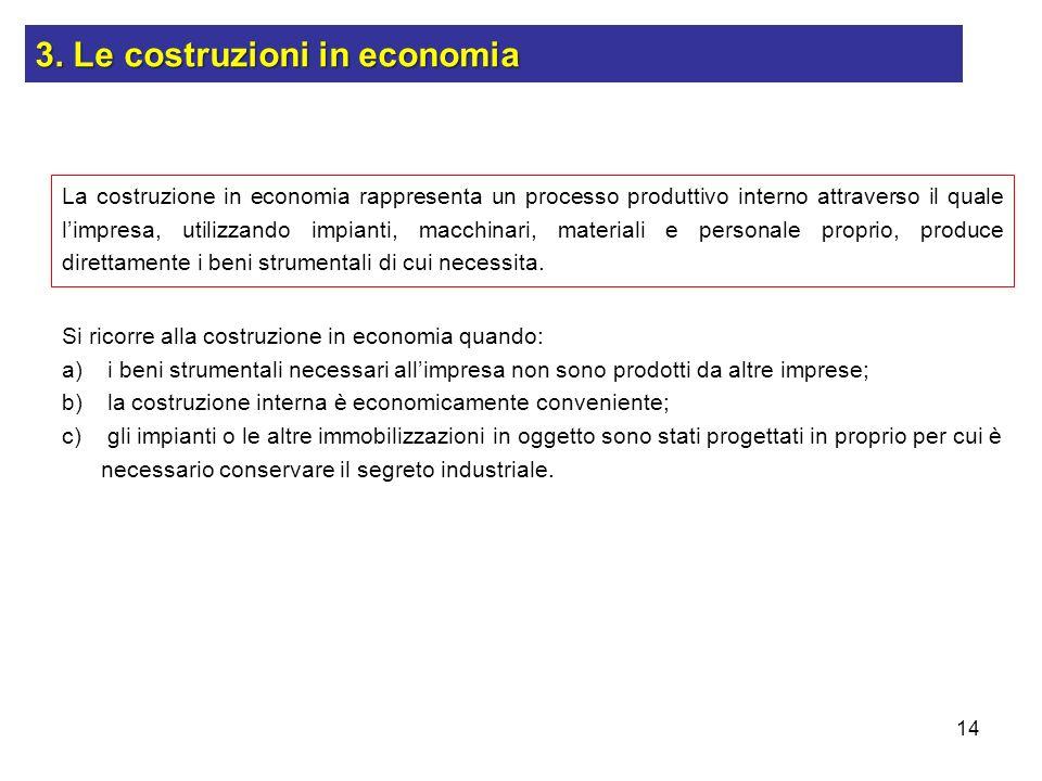 3. Le costruzioni in economia