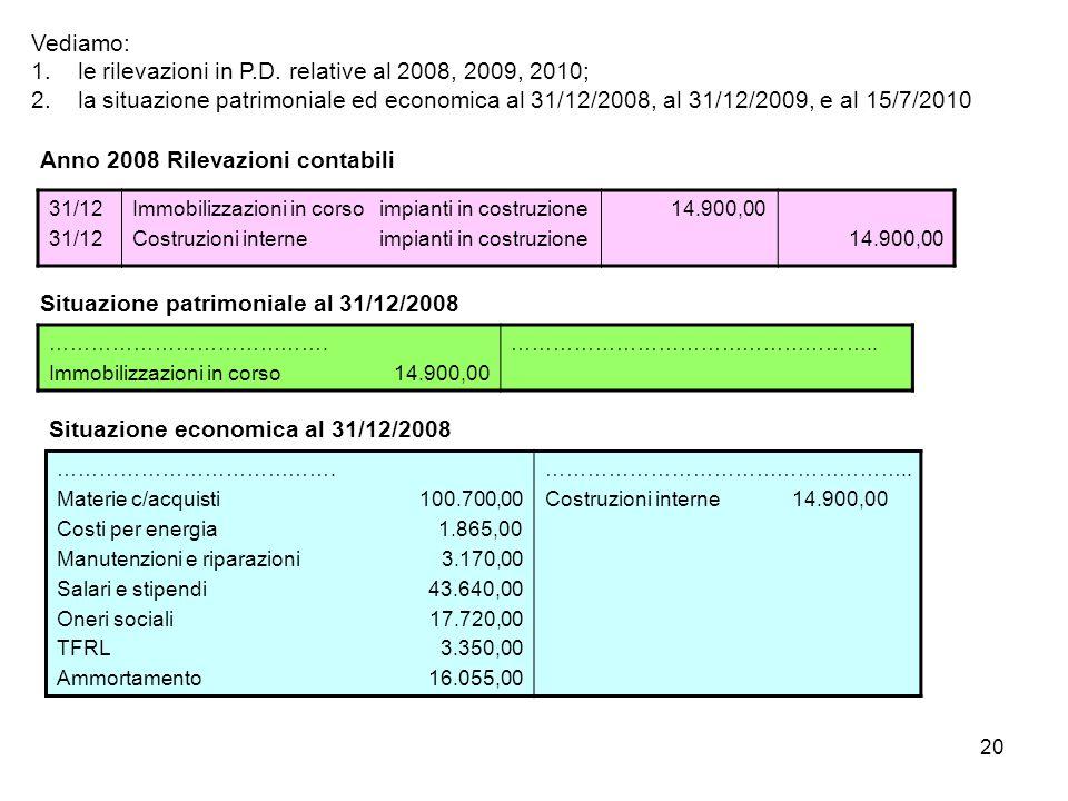 le rilevazioni in P.D. relative al 2008, 2009, 2010;