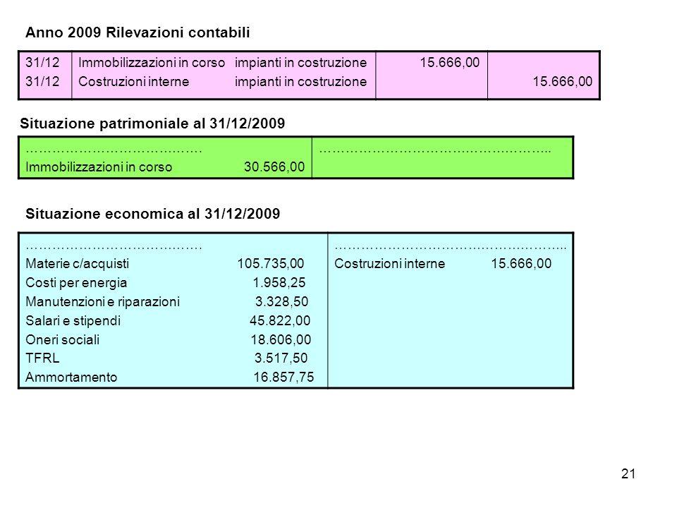Anno 2009 Rilevazioni contabili