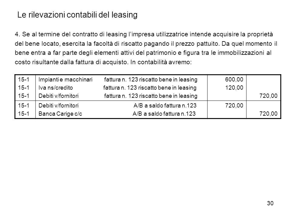 Le rilevazioni contabili del leasing
