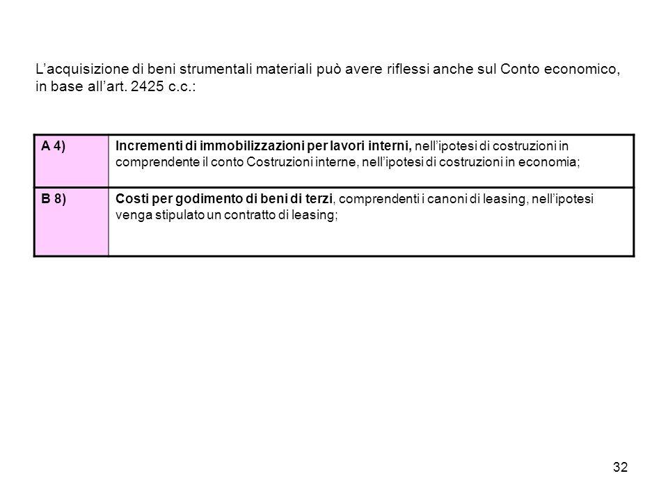 L'acquisizione di beni strumentali materiali può avere riflessi anche sul Conto economico, in base all'art. 2425 c.c.: