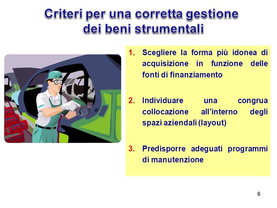 Criteri per una corretta gestione