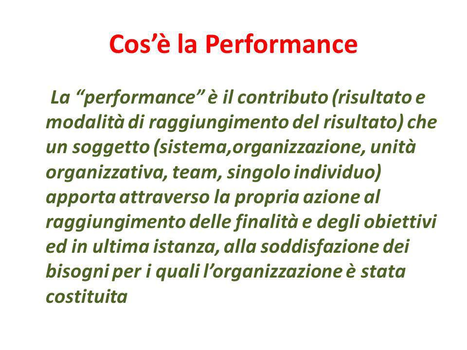 Cos'è la Performance