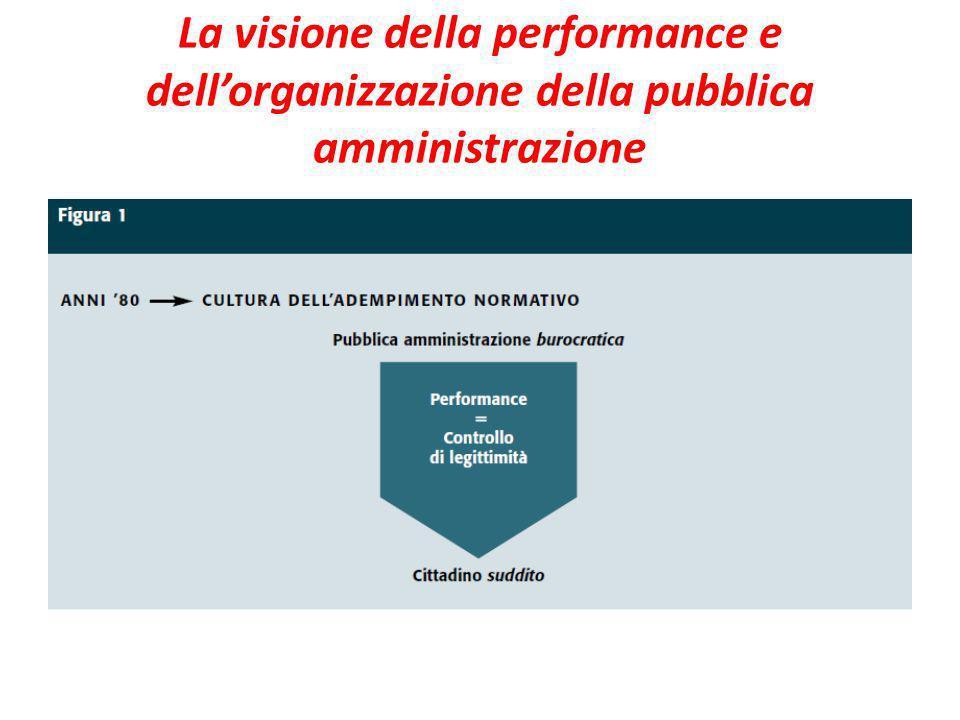 La visione della performance e dell'organizzazione della pubblica amministrazione
