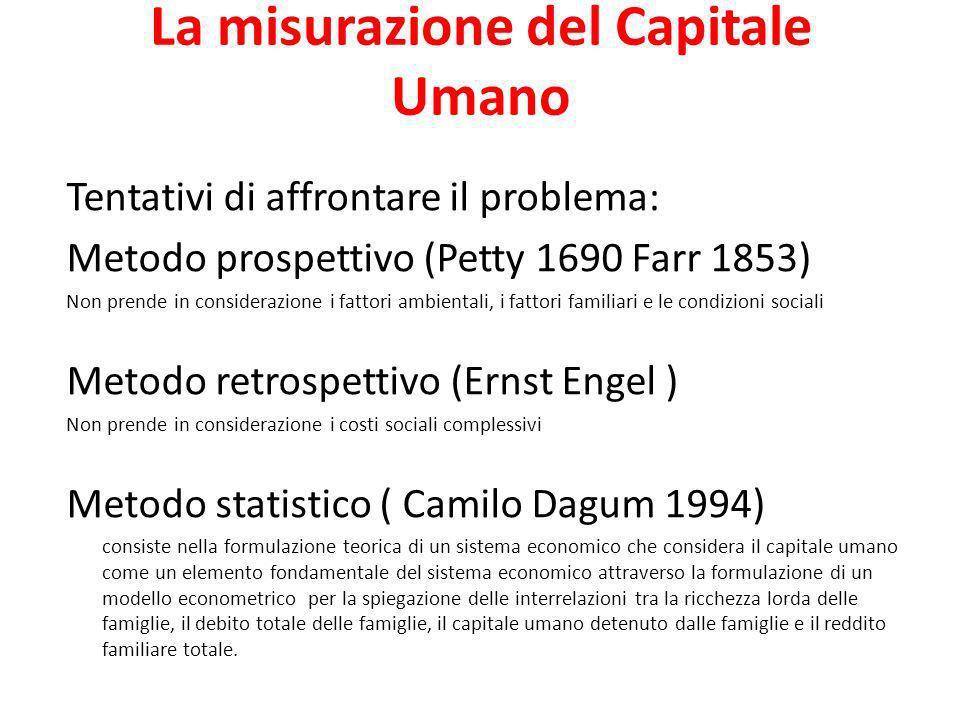 La misurazione del Capitale Umano