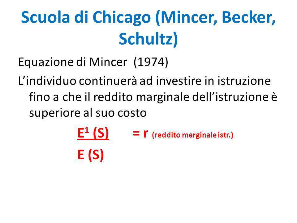 Scuola di Chicago (Mincer, Becker, Schultz)