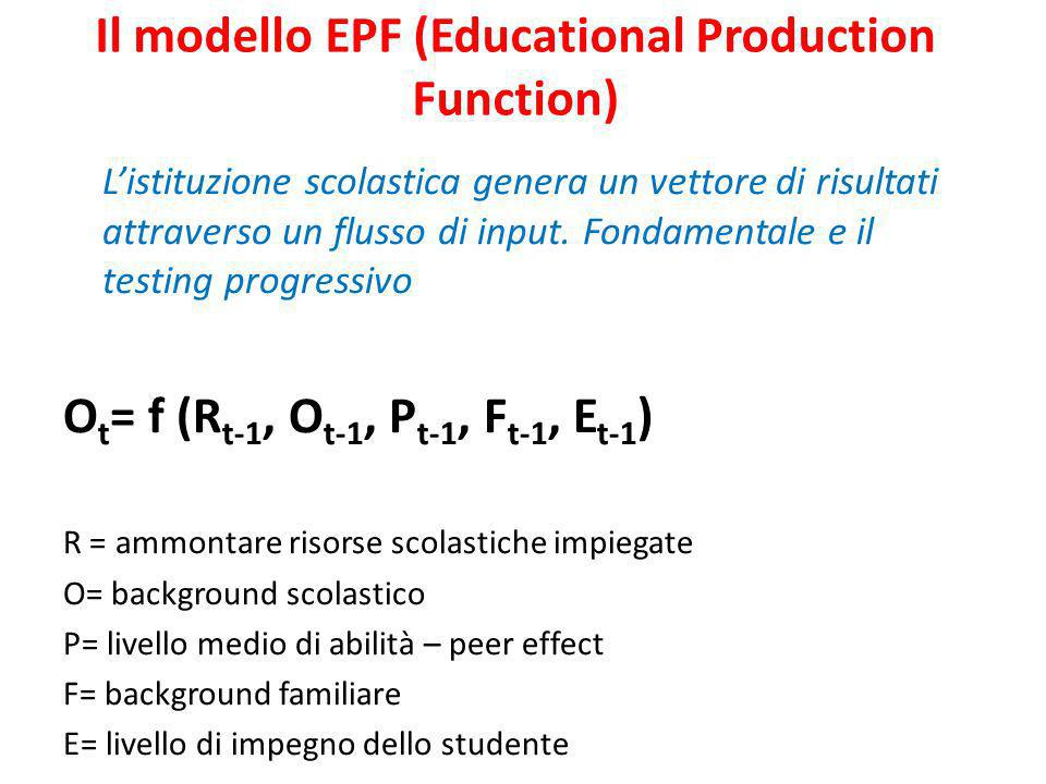 Il modello EPF (Educational Production Function)
