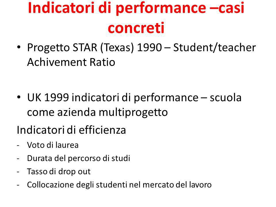 Indicatori di performance –casi concreti