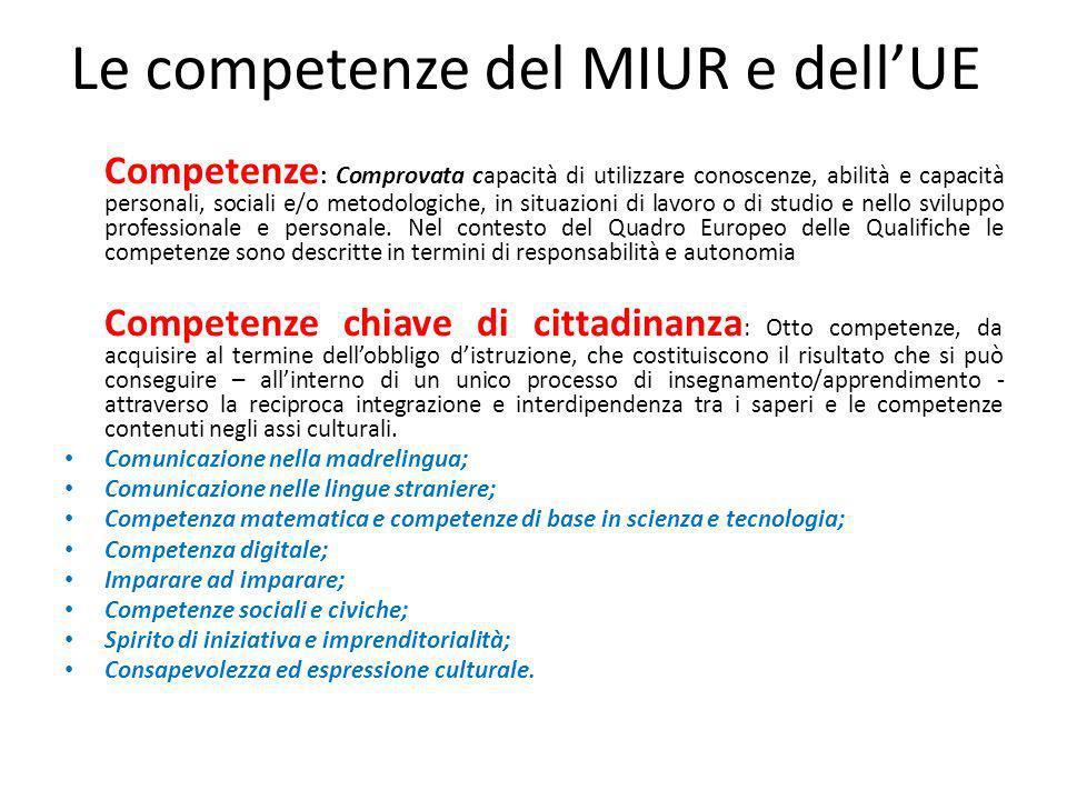 Le competenze del MIUR e dell'UE