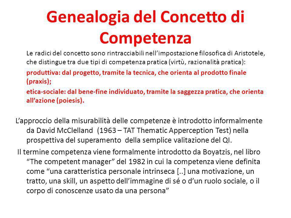Genealogia del Concetto di Competenza