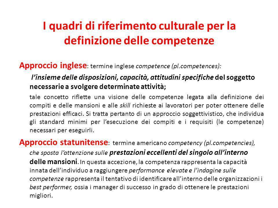 I quadri di riferimento culturale per la definizione delle competenze