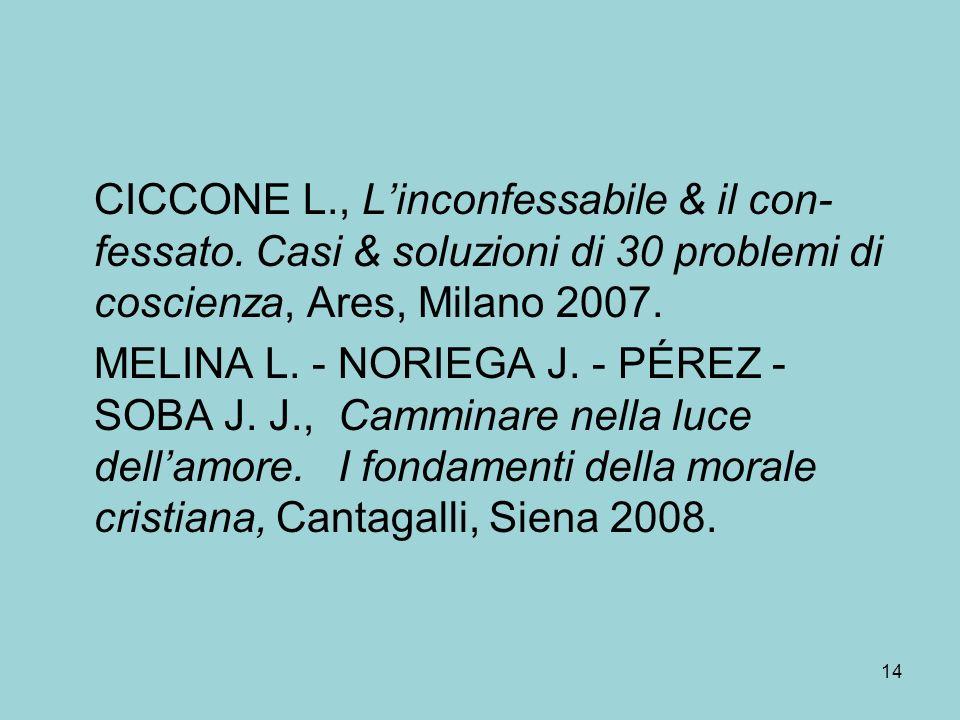 CICCONE L. , L'inconfessabile & il con-fessato