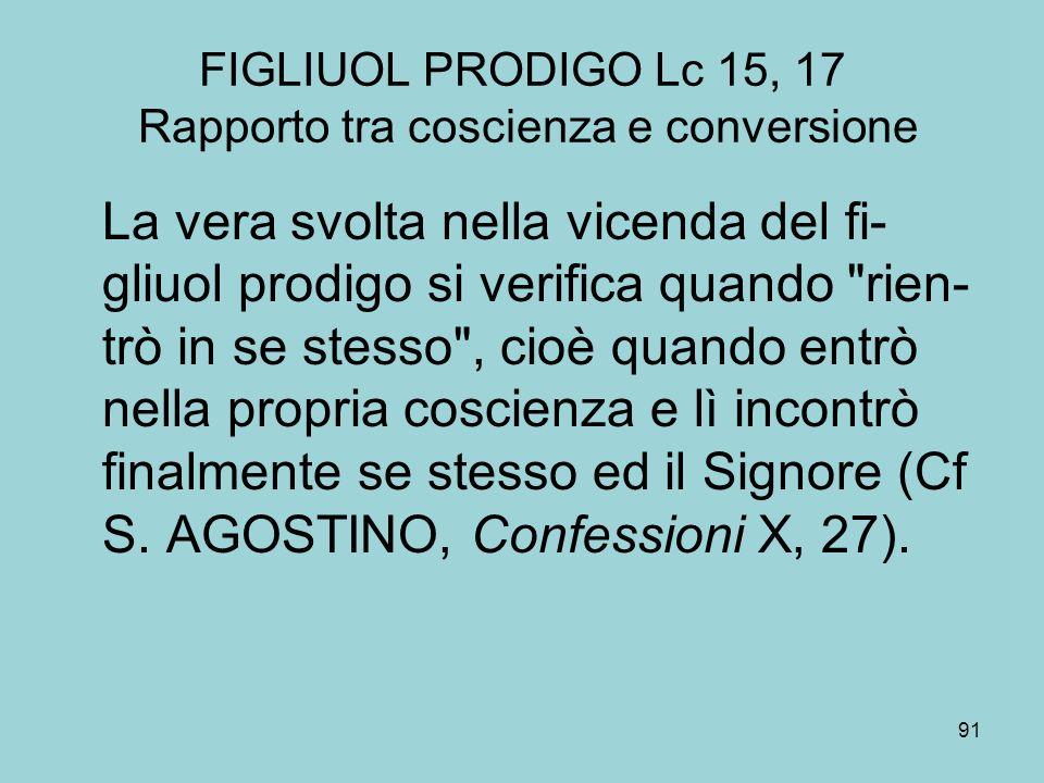 FIGLIUOL PRODIGO Lc 15, 17 Rapporto tra coscienza e conversione