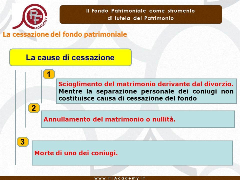La cause di cessazione 1 2 3 La cessazione del fondo patrimoniale