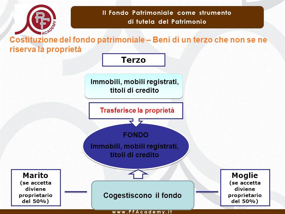 Costituzione del fondo patrimoniale – Beni di un terzo che non se ne riserva la proprietà