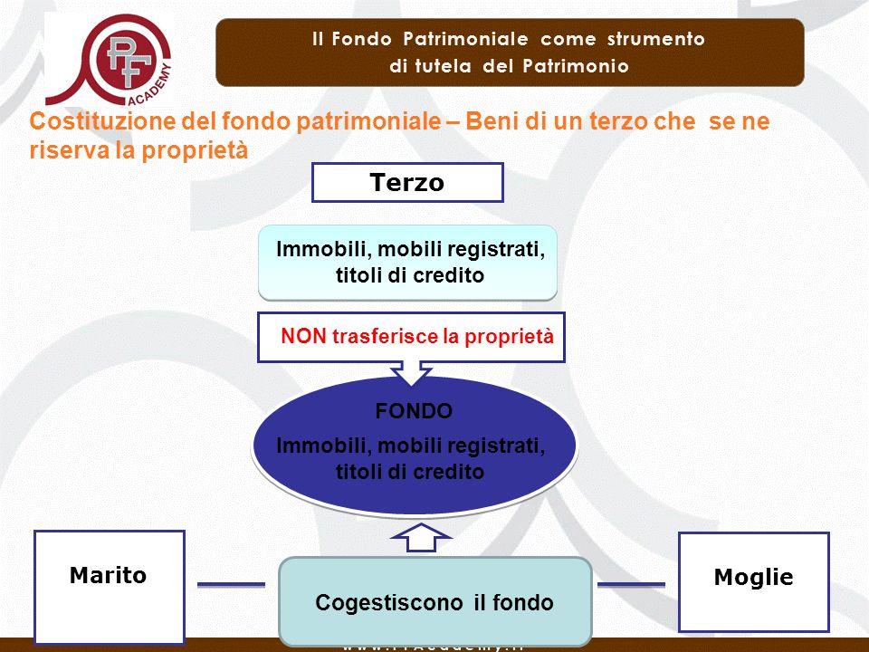 Costituzione del fondo patrimoniale – Beni di un terzo che se ne riserva la proprietà