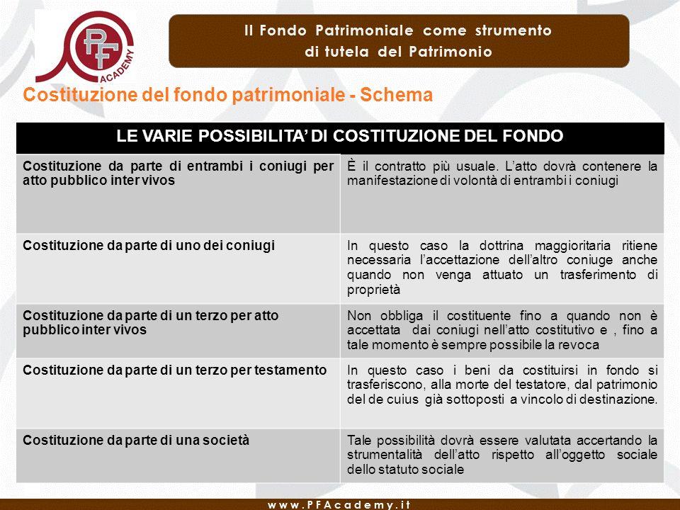 LE VARIE POSSIBILITA' DI COSTITUZIONE DEL FONDO