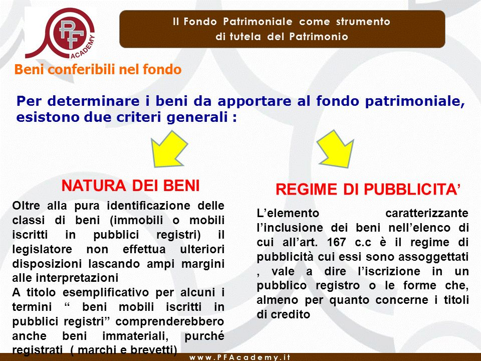 NATURA DEI BENI REGIME DI PUBBLICITA' Beni conferibili nel fondo