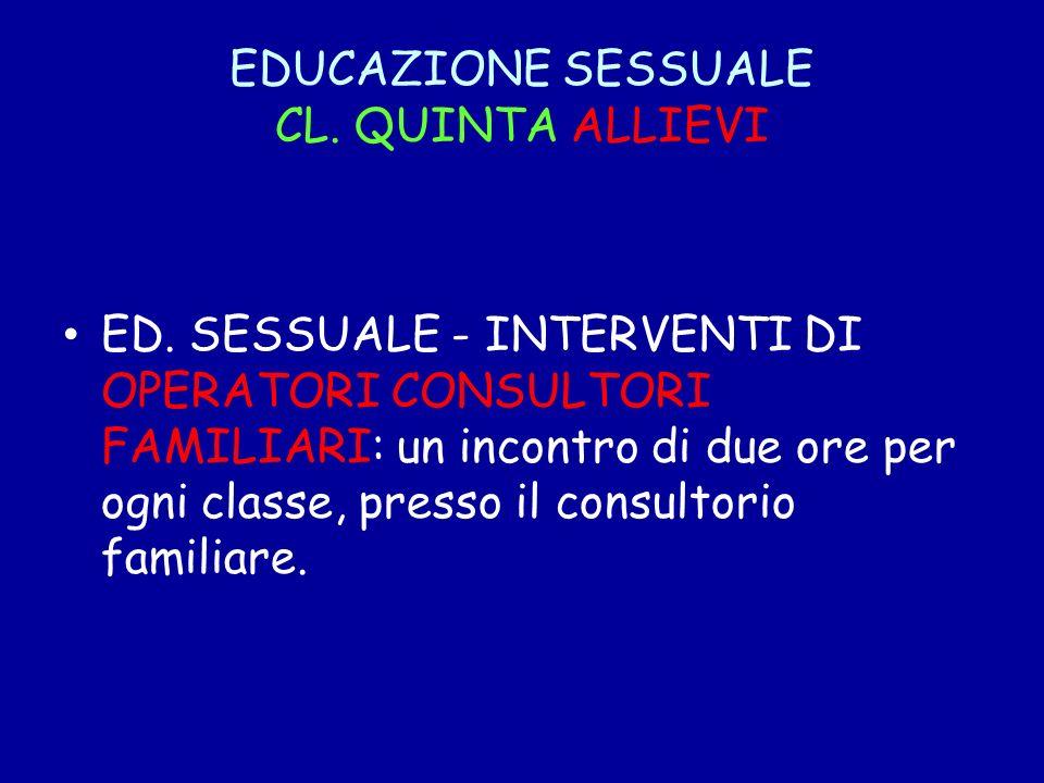 EDUCAZIONE SESSUALE CL. QUINTA ALLIEVI